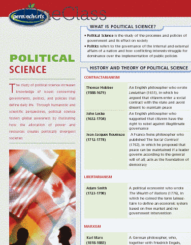 political-science-reference-guides