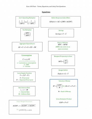 exam fm study guide pdf