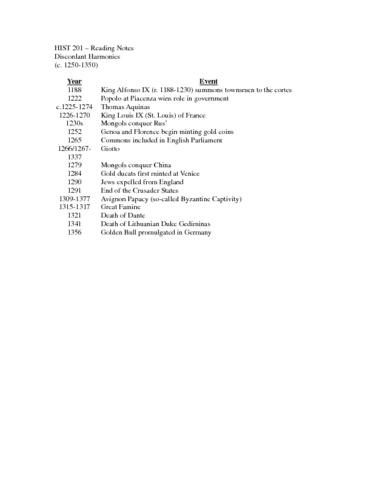 hist-202-chapter-7-hist-201-reading-notes-chapter-7-docx
