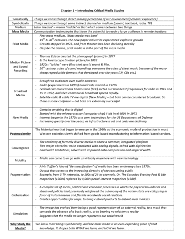 mdsa01h3-midterm-mdsa01-2015-summer-chapter-1-6-notes-pdf