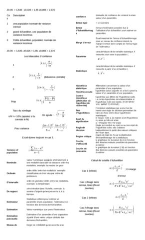 adm2704-midterm-cheat-sheet-il-faut-en-apporter-votre-propre-cheat-sheet-au-examen-