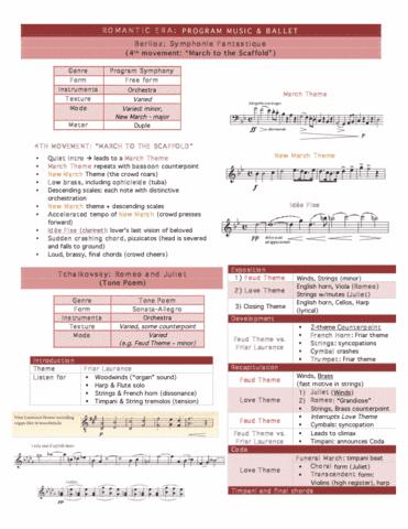 mus-1301-lecture-10-summary-of-works-romantic-era