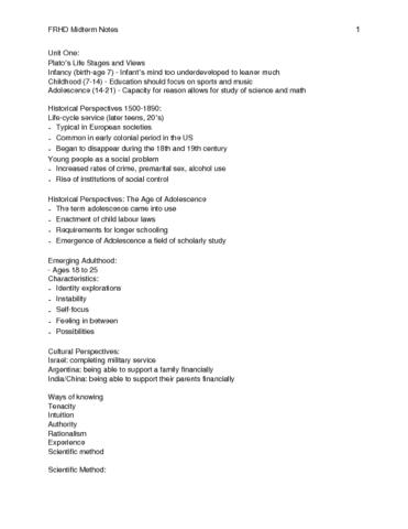 frhd2280-midterm-frhd-midterm-notes