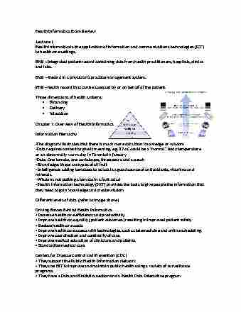 hlst-2040-final-health-informatics-hlst-2040