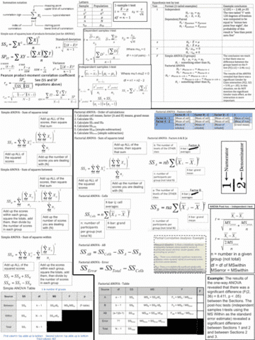 psy-2116-final-final-exam-cheat-sheet-4-pages-allowed-