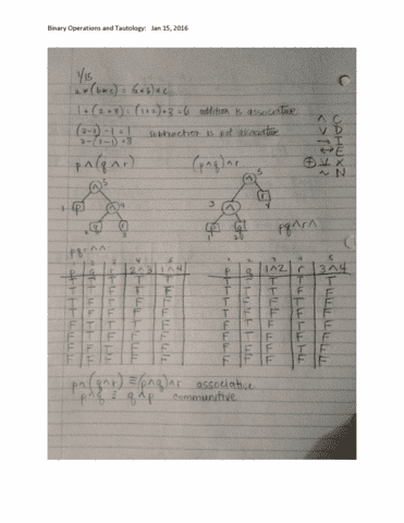 math-3721-lecture-3-boolean-expressions-and-tautology