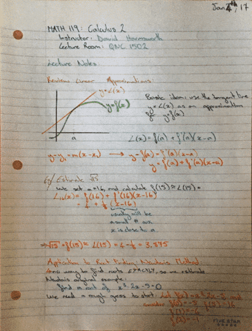 math-119-lecture-1-review-linear-approximation-newton-s-method