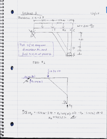 ce-313-lecture-1-class-lecture-notes