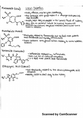 bps-334-lecture-2-diuretics-2