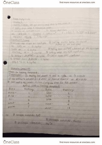 chm-1020-midterm-exam-1-study-guide