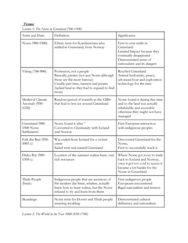hist-1093-midterm-midterm-study-guide