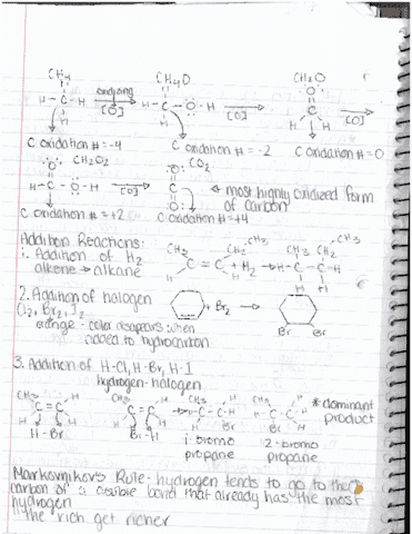 chm-124-lecture-4-addition-reactions-of-alkenes