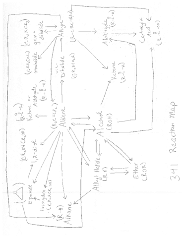 chem-341-final-blank-reaction-map