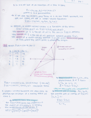 mth-254-lecture-5-11-1-vector-valued-functions
