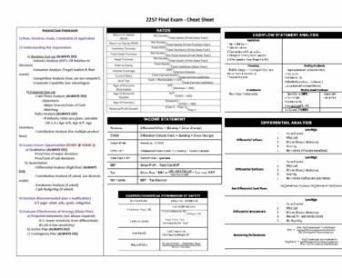 Business Administration 2257 Midterm: Midyear Cheat Sheet