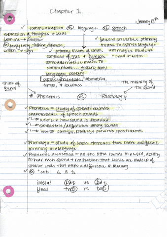 csd-352-lecture-3-chapter-1-communication-language-speech-branches-of-phonetics-chapter-2-syllables