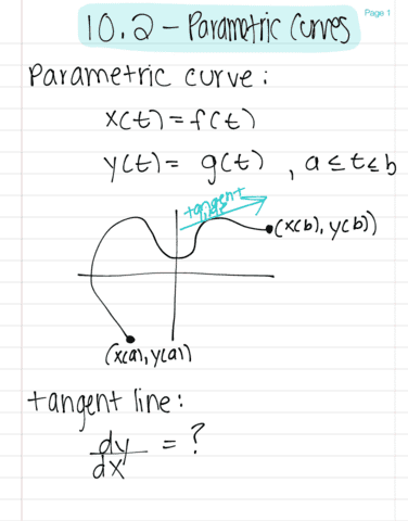 mac-2312-lecture-53-10-2-parametric-curves