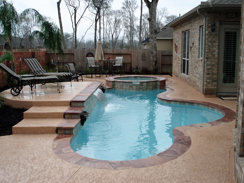 Pools by Price -
