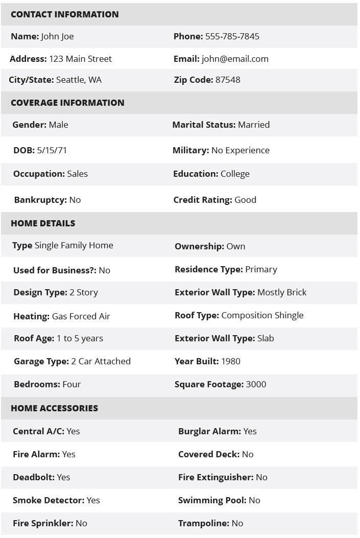 Home Insurance Lead
