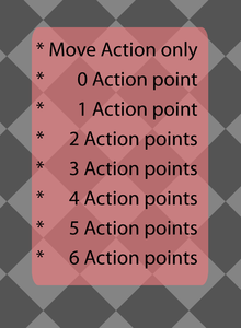 Action Points Aide