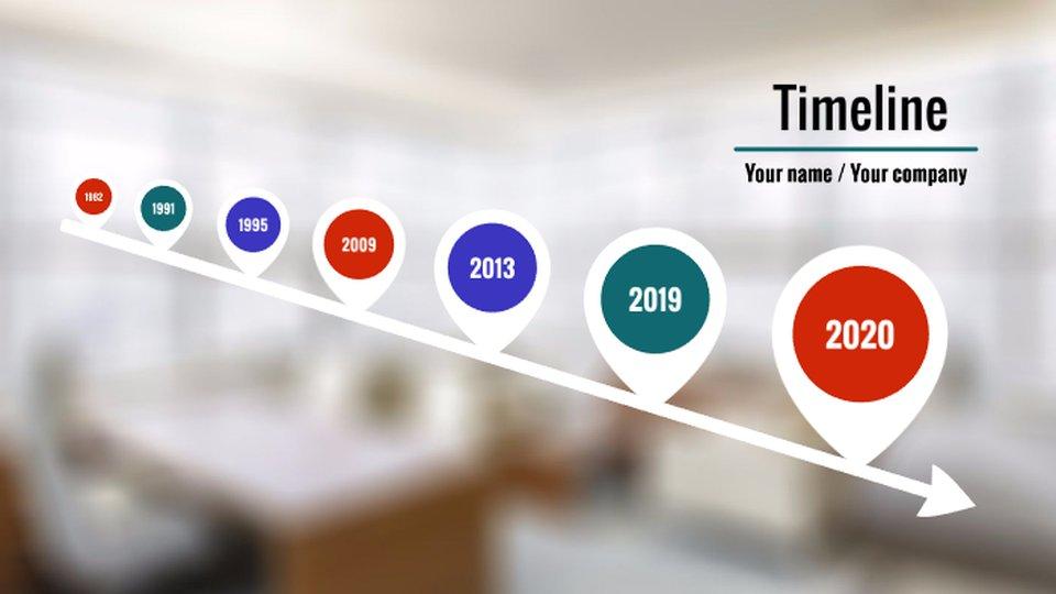 Timeline Presentation Template Prezi