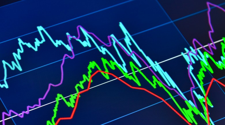 Early Retail Stocks Disappoint, But Big Data Week Ahead