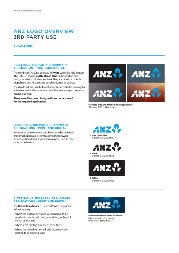 ANZ Brand Guidelines Summary | ANZ New Zealand Brand and