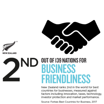 Business Friendliness