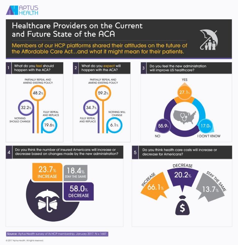 ACA-infographic_For-Twitter-post-768x790.jpg#asset:240