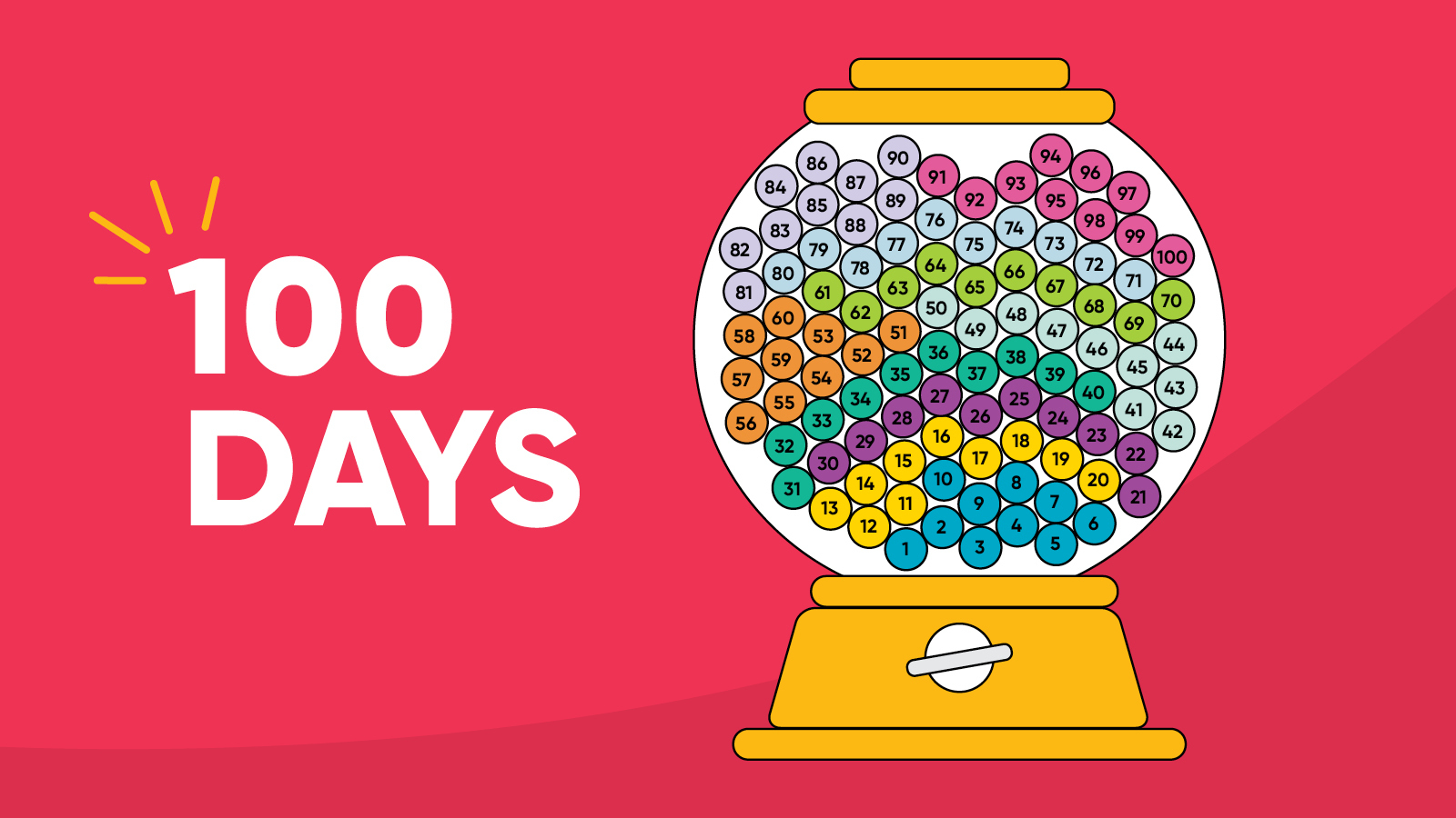 100th Day of School Gumball Machine Template and Math Activities