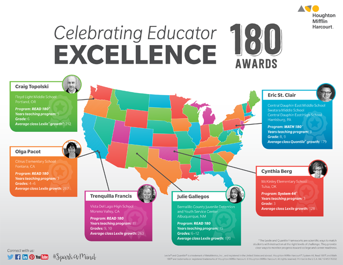 180 Educator Awards