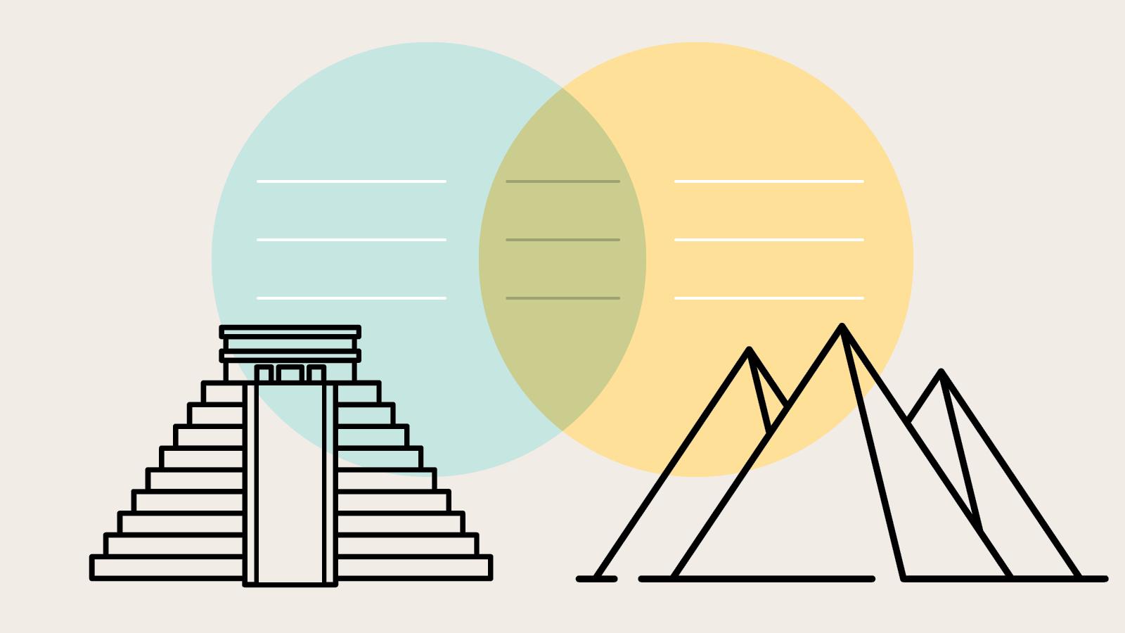 Mayan Pyramids vs. Egyptian Pyramids Lesson Plan Idea