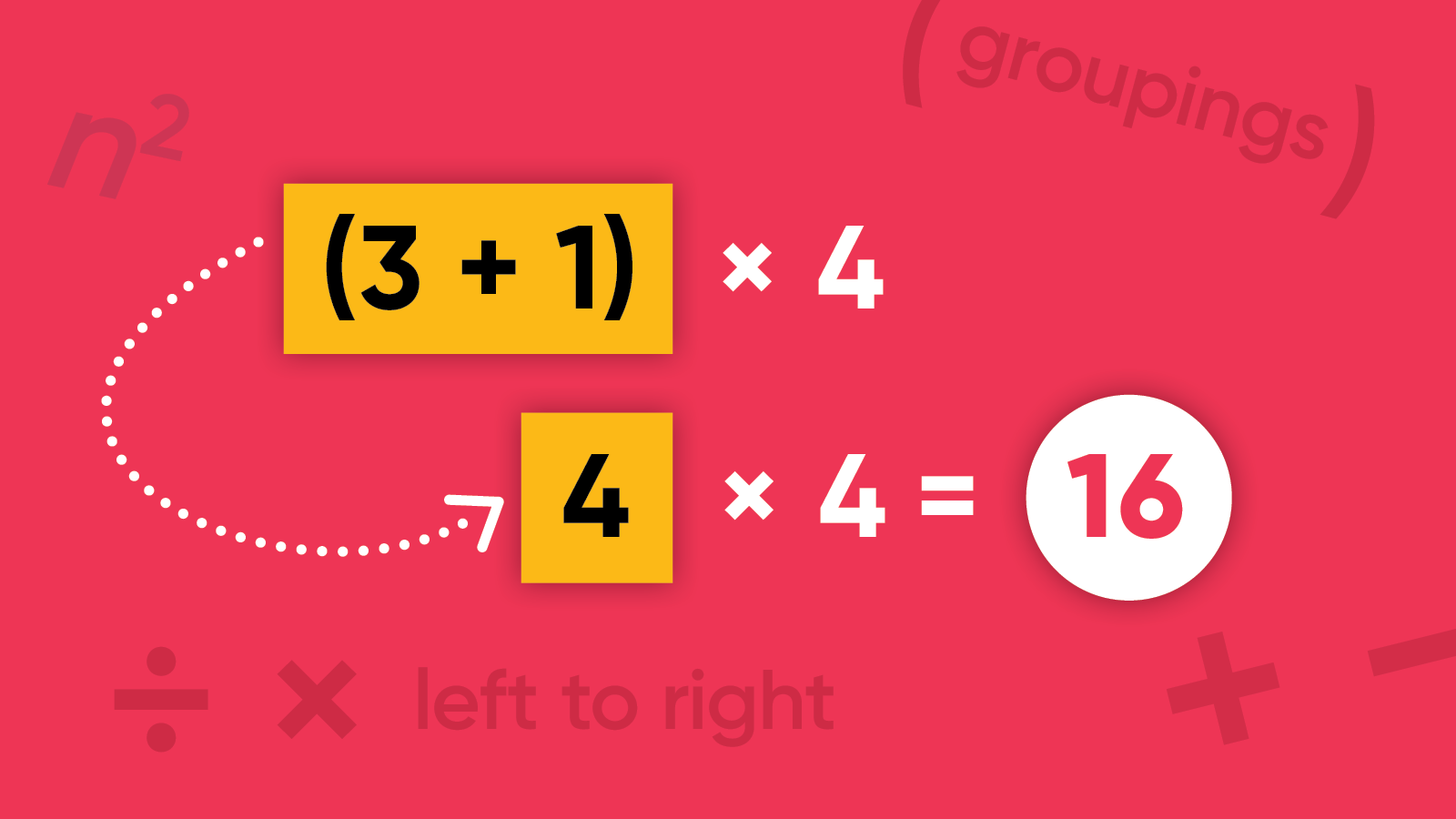 Multiply or Add First? Teaching Order of Operations Rules