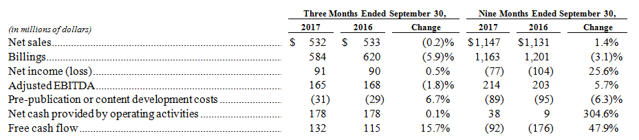 q3-2017-earnings-first-table