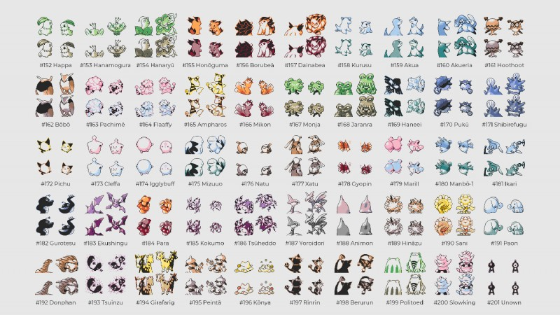 Team Spaceworld's Samuel Messner compiled this collection of the front, back, and shiny sprites for all the Generation II Pokémon in the Space World demo, complete with their English and transliterated Japanese names.