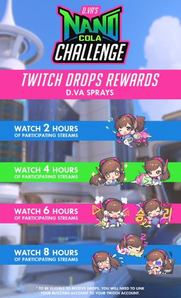 Get New Skins In Overwatch For D Va With Nano Cola Challenge