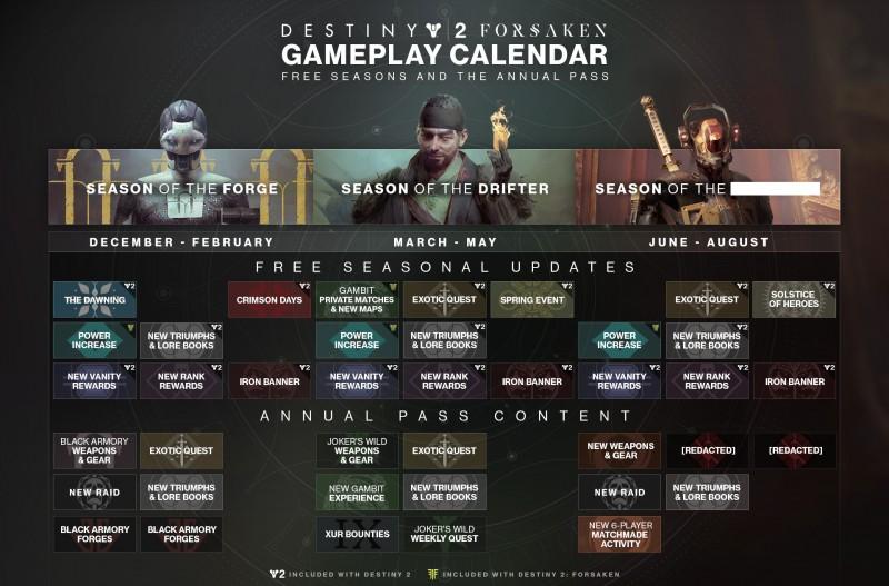 Details Emerge For Destiny 2: Black Armory
