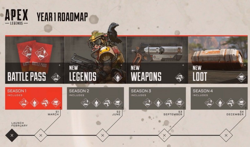 Apex Legends road map