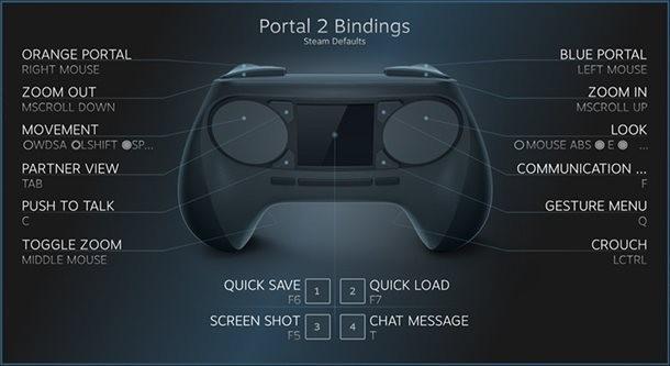 Hands On With Valve's Steam Machine Controller - Game Informer