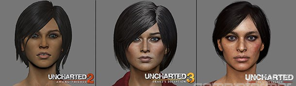 The Evolution Of Chloe S Design For Uncharted The Lost Legacy