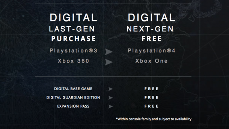 Activision Will Allow You To Upgrade Destiny To The New-Gen Version For Free
