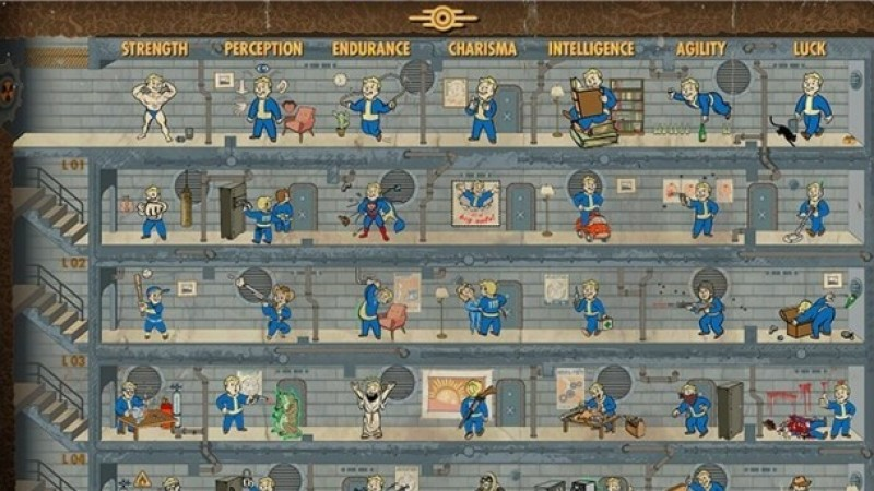 Fallout 4 Perks Guide For Six Play Styles - Game Informer