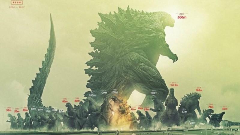 Godzilla Height Comparison Shows Newest Kaiju's Immense Size