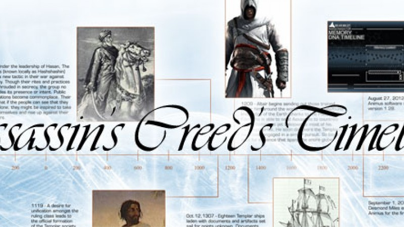The Authoritative Assassin S Creed Timeline Game Informer
