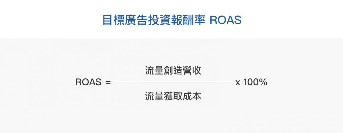 廣告投資報酬率 ROAS = (流量創造的營收 / 流量獲取的成本)*100%