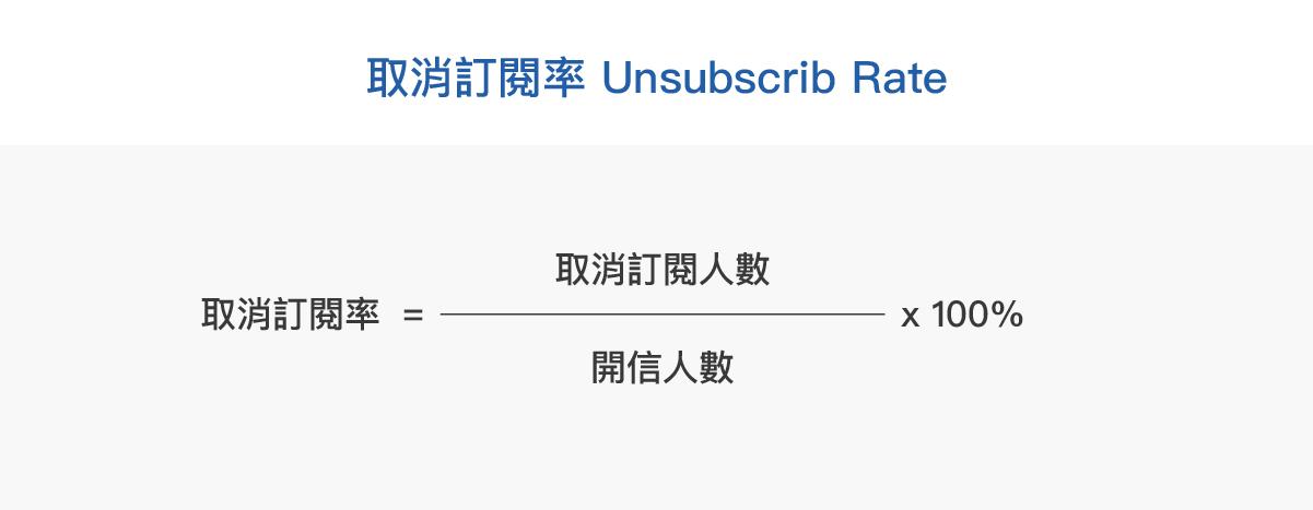 取消訂閱率 =取消訂閱人數/開信人數