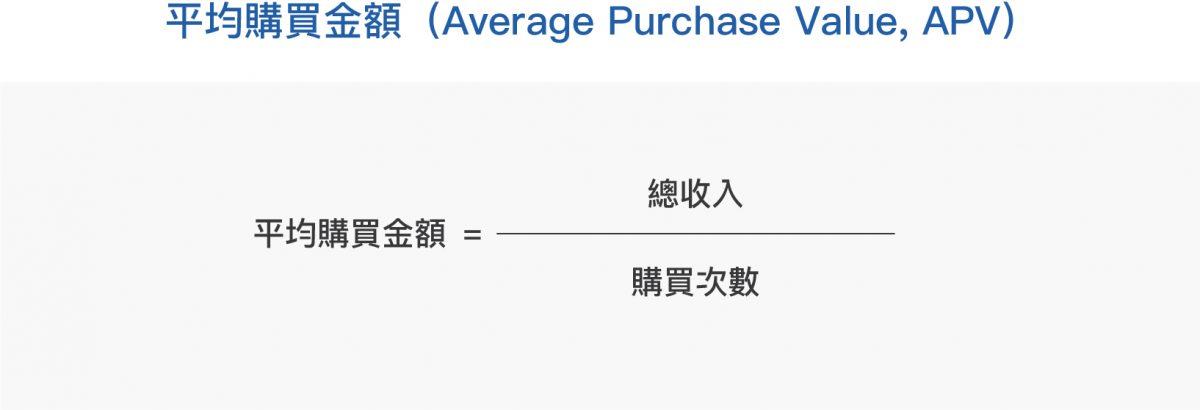 APV平均購買金額