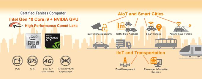 New Intelligent  Transportation  Systems: ABOX-5210G  Certified Fanless  Computer