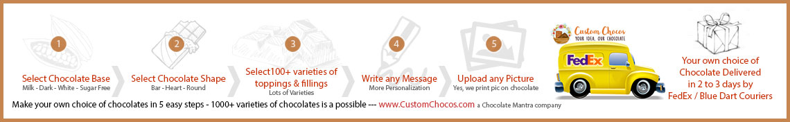 Make customized chocolates online India www.CustomChocos.com is Chocolate Mantra company.