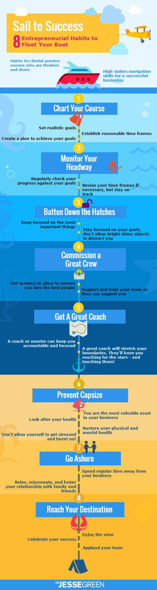 Success infographic